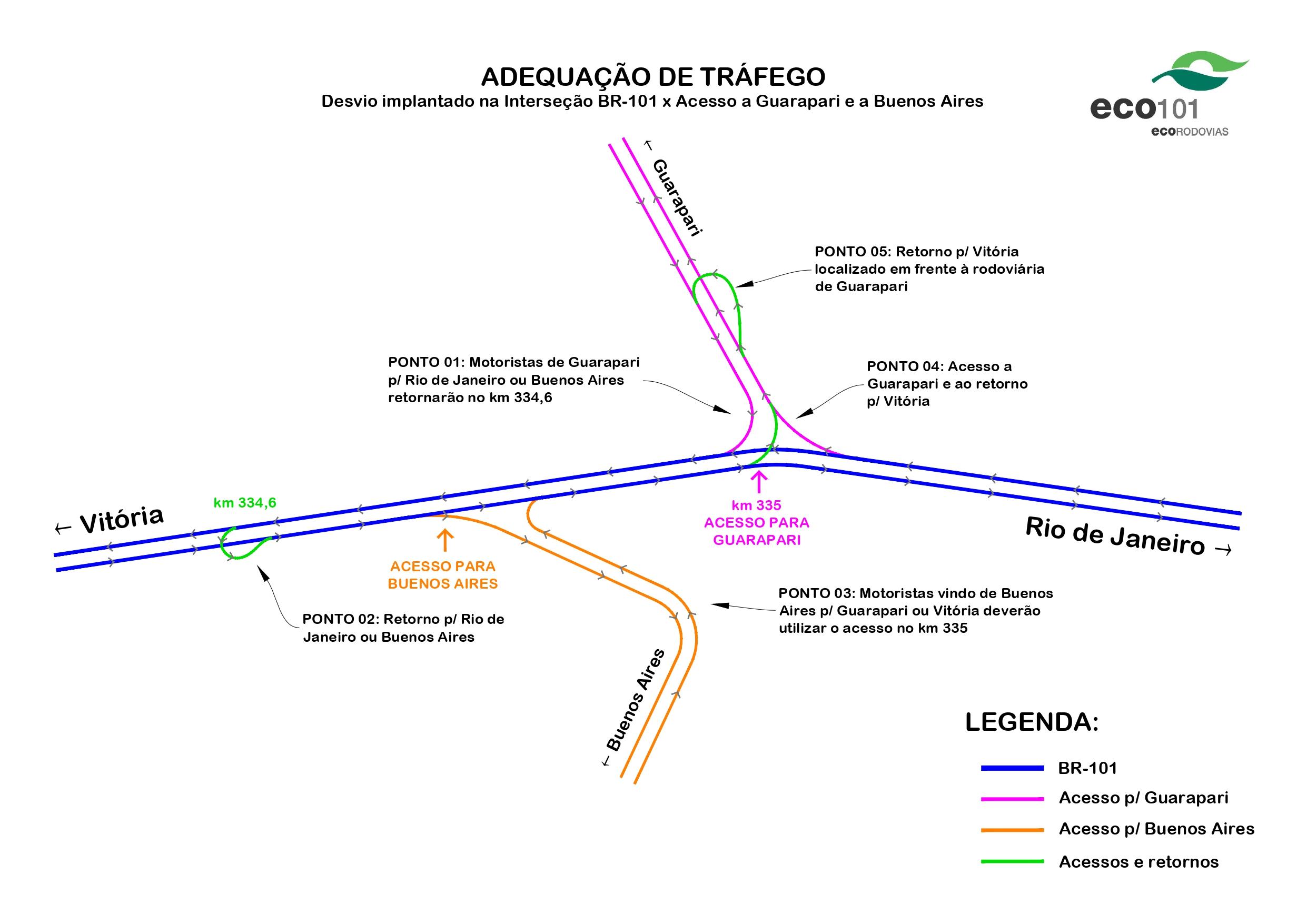 Adequação de tráfego Trevo Guarapari
