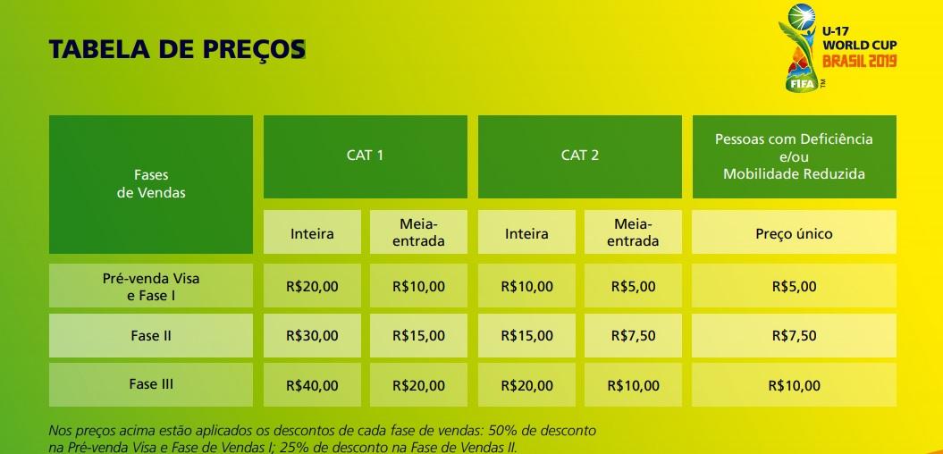 Tabela com preço dos ingressos do Mundial Sub-7