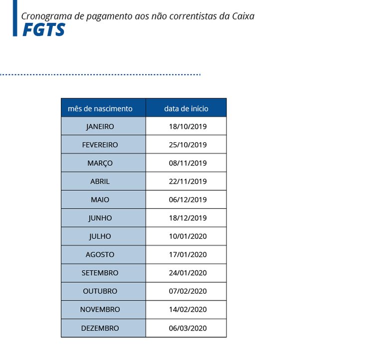 Cronograma FGTS