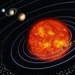 Sistema solar. Foto: Pixabay