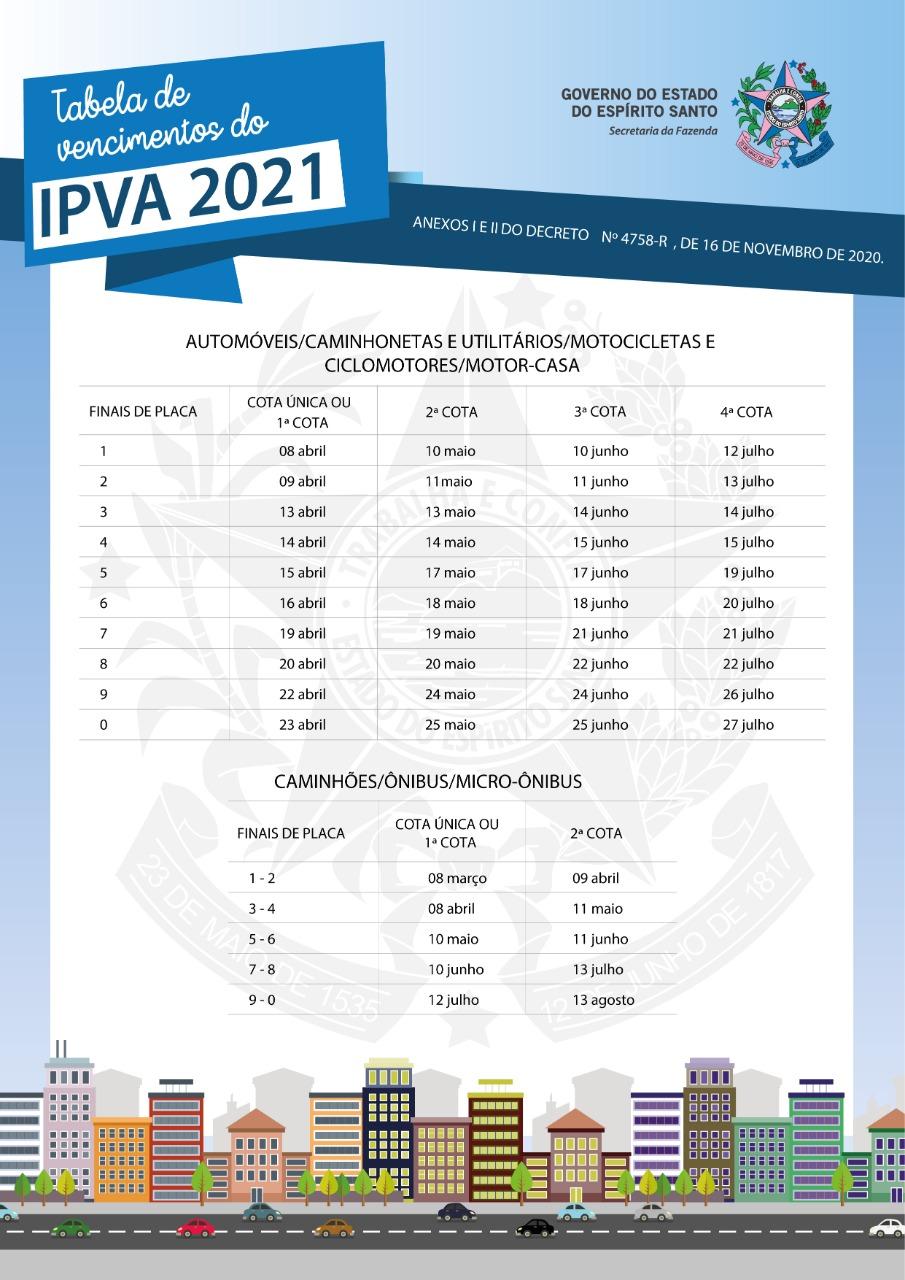 Tabela de vencimento do IPVA. Foto: Divulgação/Governo do ES